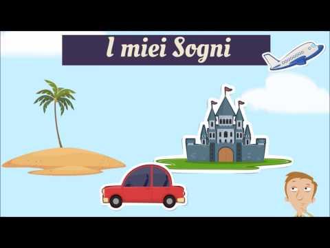 ISICredit Prestiti Personali e Mutui Online