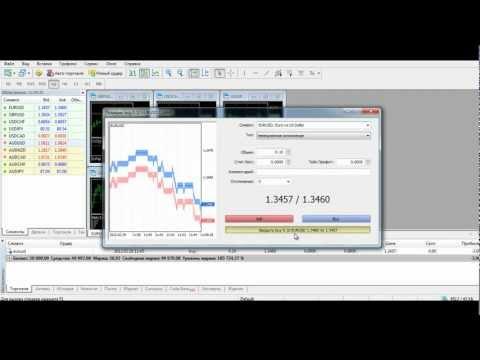 Обучающие видео LiteForex: Открытие и закрытие ордеров (MT5)