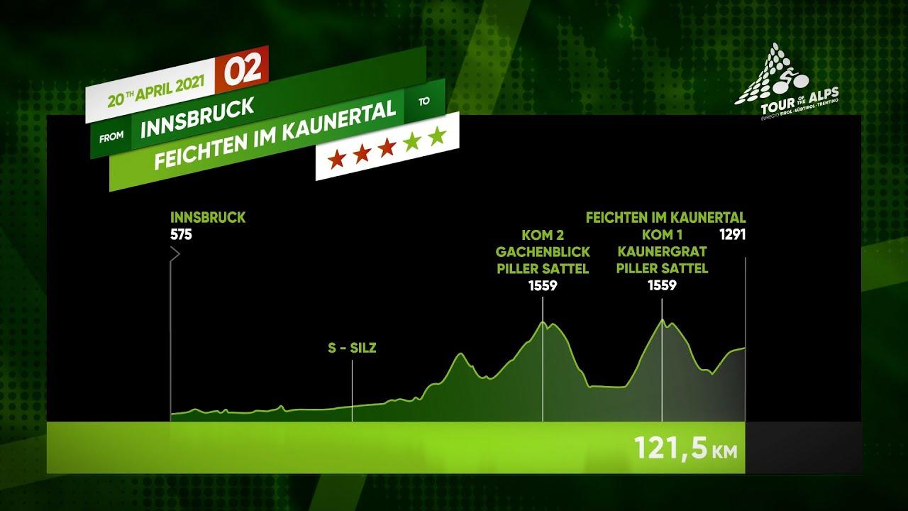 Tour of the Alps 2021 | Stage 2 (Innsbruck - Feichten im Kaunertal)