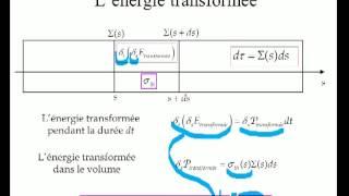 311 1 équation de la chaleur bilan