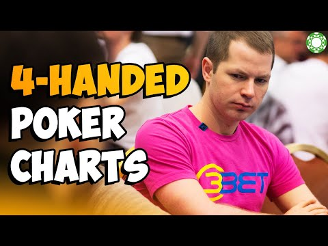 4-Handed Poker Charts And Strategy Adjustments - A Little Coffee With Jonathan Little, 5/29/2020