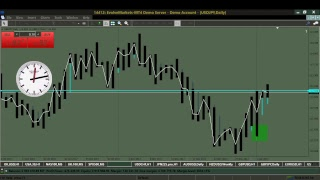 forex demo demo    Dec 3, 2017
