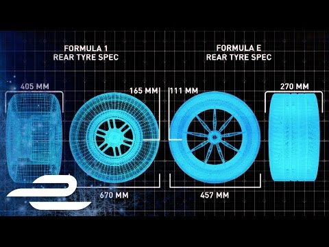 The Science Behind All-Weather Formula E Tyres