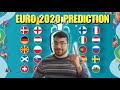 MY EURO 2020 PREDICTION! All 24 Teams ranked from WORST to BEST!