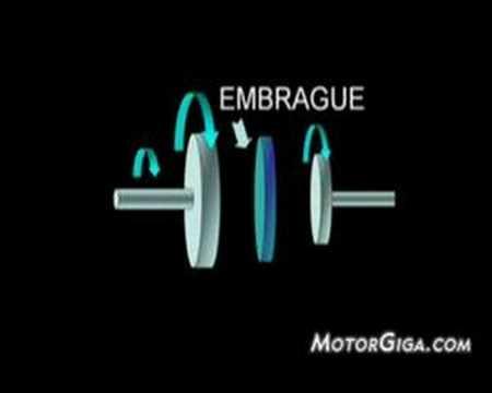 La función del embrague