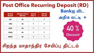 Post Office Recurring Deposit Scheme in Tamil,  Interest Calculation | Full Details