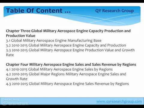 Global Military Aerospace Engine Industry 2015 Market Research Report