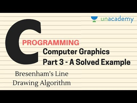 Bresenham's Line Drawing Algorithm in Computer Graphics- Part 3 A solved example