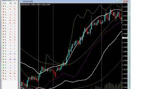 Mark Whistler: How to Get Started Trading Forex: Forex Volatility Illuminated