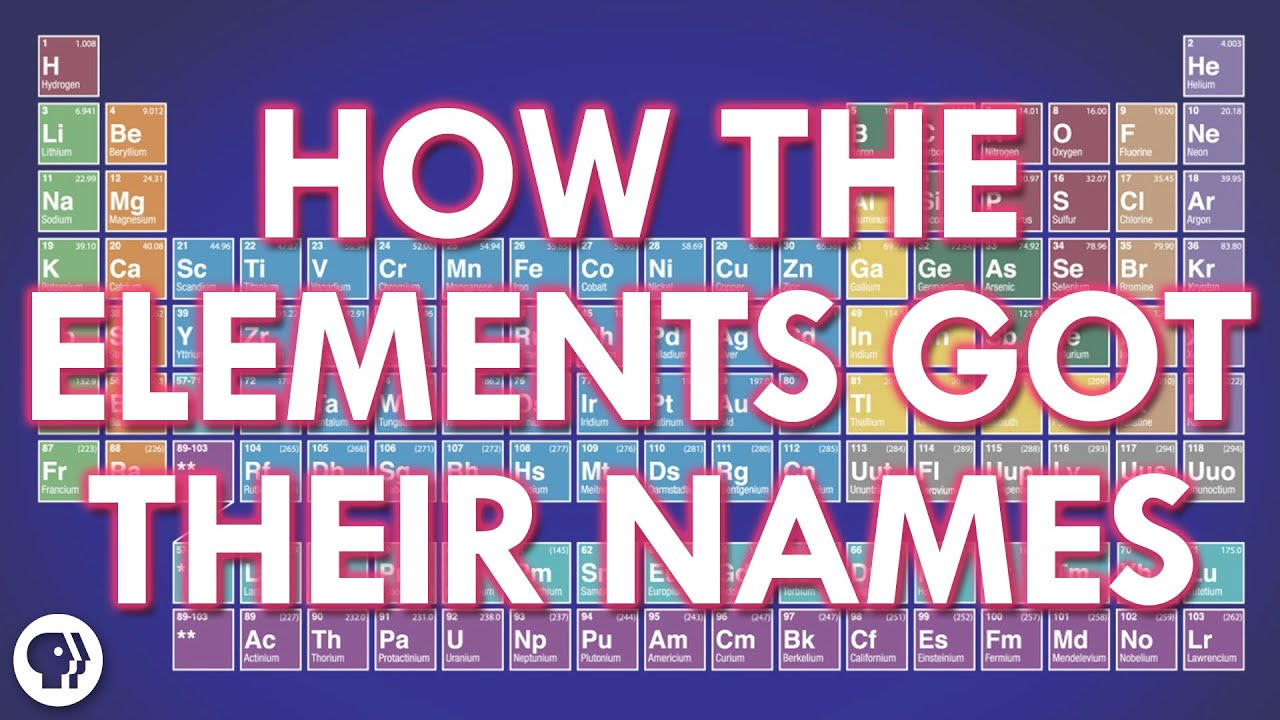 How The Elements Got Their Names Youtube