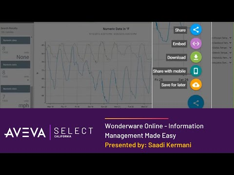 Wonderware Online - Information Management Made Easy