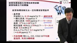 ビル管理士試験 空気環境管理基準