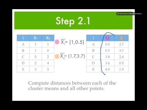 K Means Clustering Example HD
