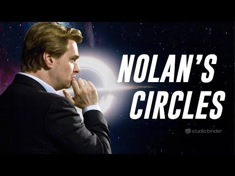 Circular Filmmaking — The Shape of Christopher Nolan's Films
