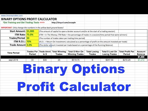 Cahrt for binary options trades calculator