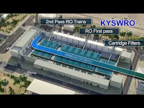 Best Quality KYSWRO Seawater Desalination