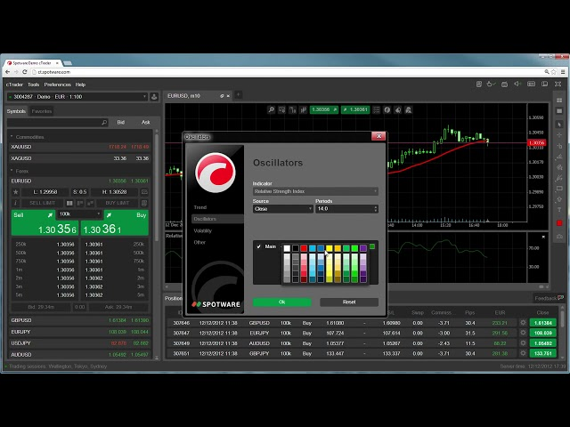 cTrader Web - Indicators
