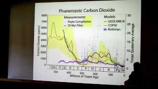 'Climate Change: A Paradigm Shift' OLLI Presentation part 1 of 4