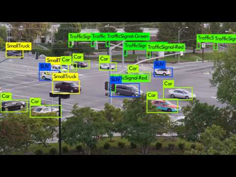 AI Smart City Challenge. Image detection and classification 2