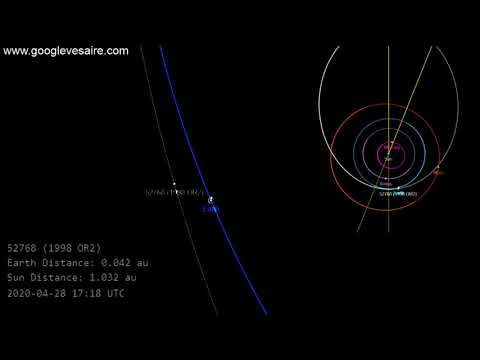 Watch Asteroid 1998 OR2 approach to Earth. NASAJpl