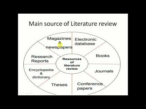 Literature review in hindi and simple language