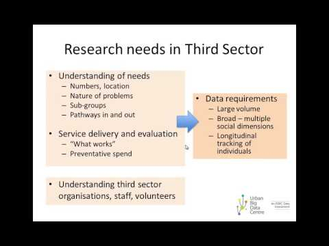 The Landscape of Research Opportunities with Administrative Data