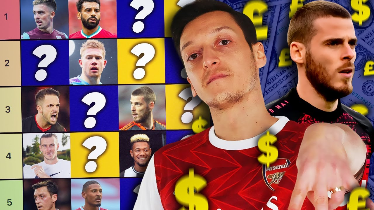 RANKING EACH PREMIER LEAGUE CLUB'S HIGHEST PAID PLAYER | #WNTT