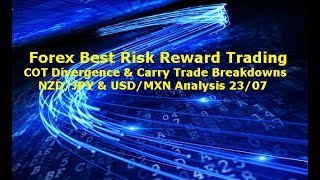 Forex Trading - Best Entry Exit Points COT Divergence & Carry Trades NZD/JPY USD/MXN Analysis