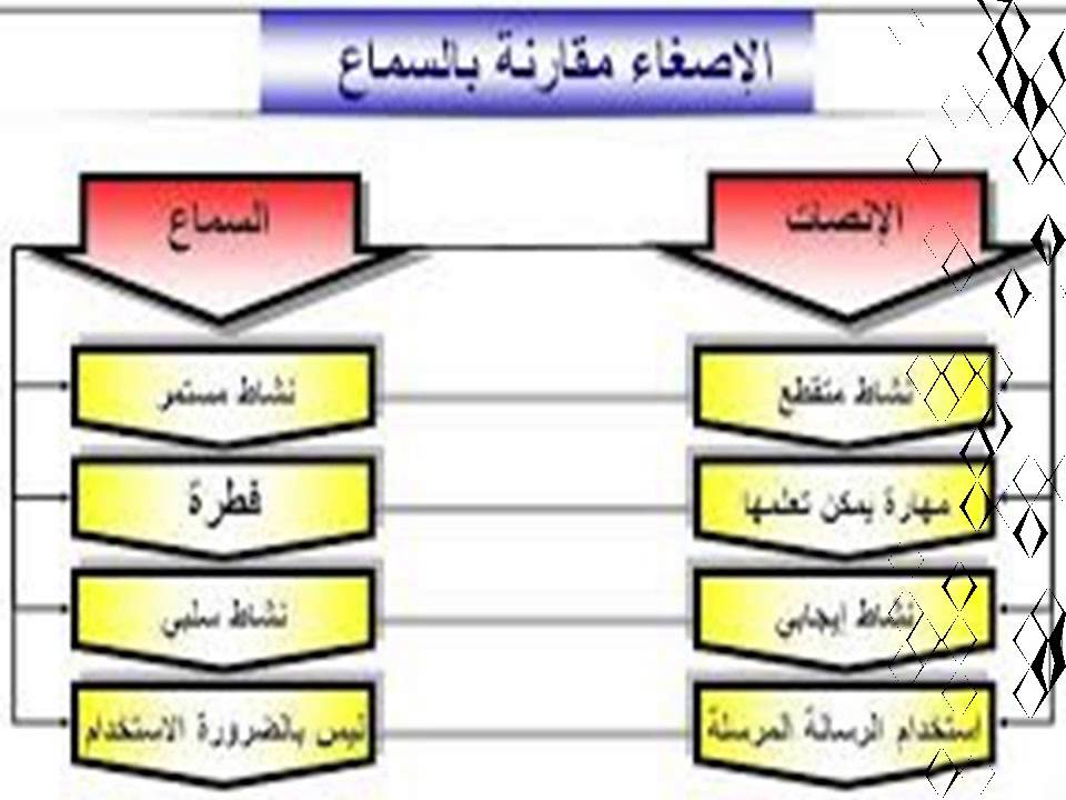 ر ك ب ال ف ص ح اء Twitterissa تأمل