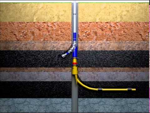 анимация процесса добычи нефти