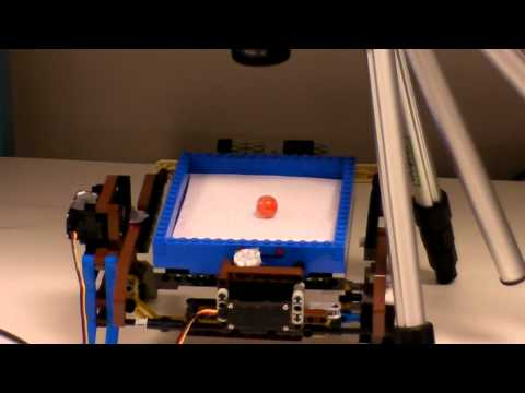 Real-Time Embedded Systems Final Project Tilt / Roll Table