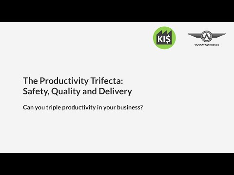The Productivity Trifecta: Safety, Quality & Delivery