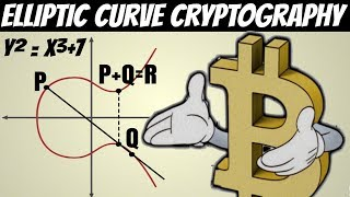 Math Behind Bitcoin and Elliptic Curve Cryptography (Explained Simply)