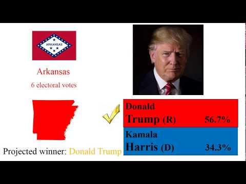2020 Election Night: President Trump vs Kamala Harris