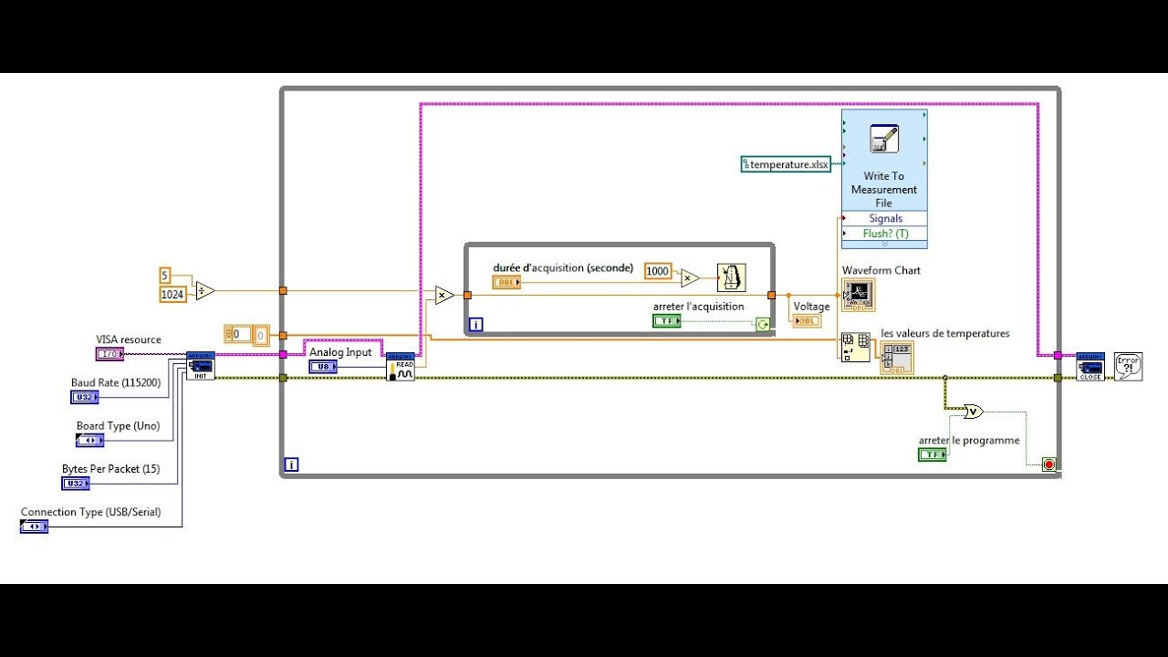 Analog data acquisition using arduino and labview youtube