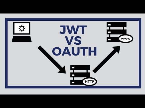 What Is JWT? JWT Vs OAuth | Tech Primers