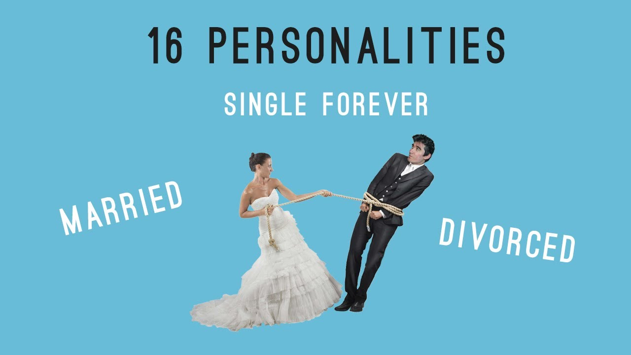 16 Personalities - Most Likely to get Married, Divorced and be SINGLE FOREVER? (ranking)