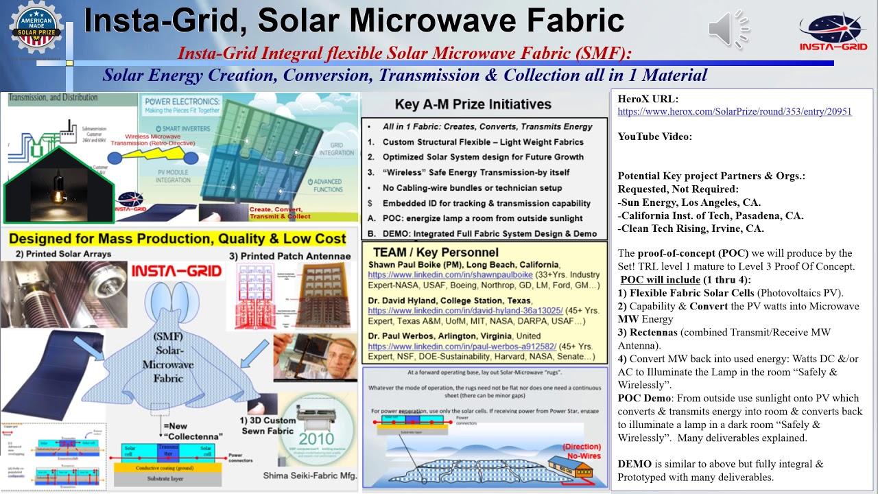 Insta Grid Solar Microwave Fabrics Youtube