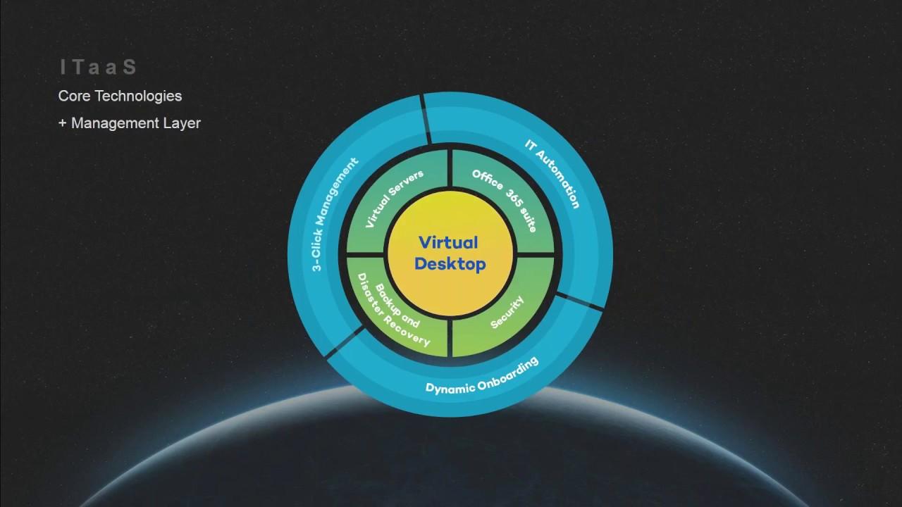 Webinar-Take the Headache Out of Cloud Computing