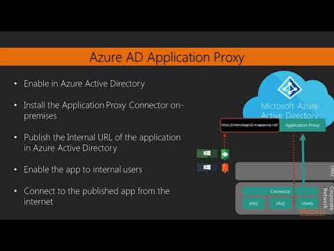 Video 19: Azure Active Directory Application Proxy Technet24 | Microsoft Azure