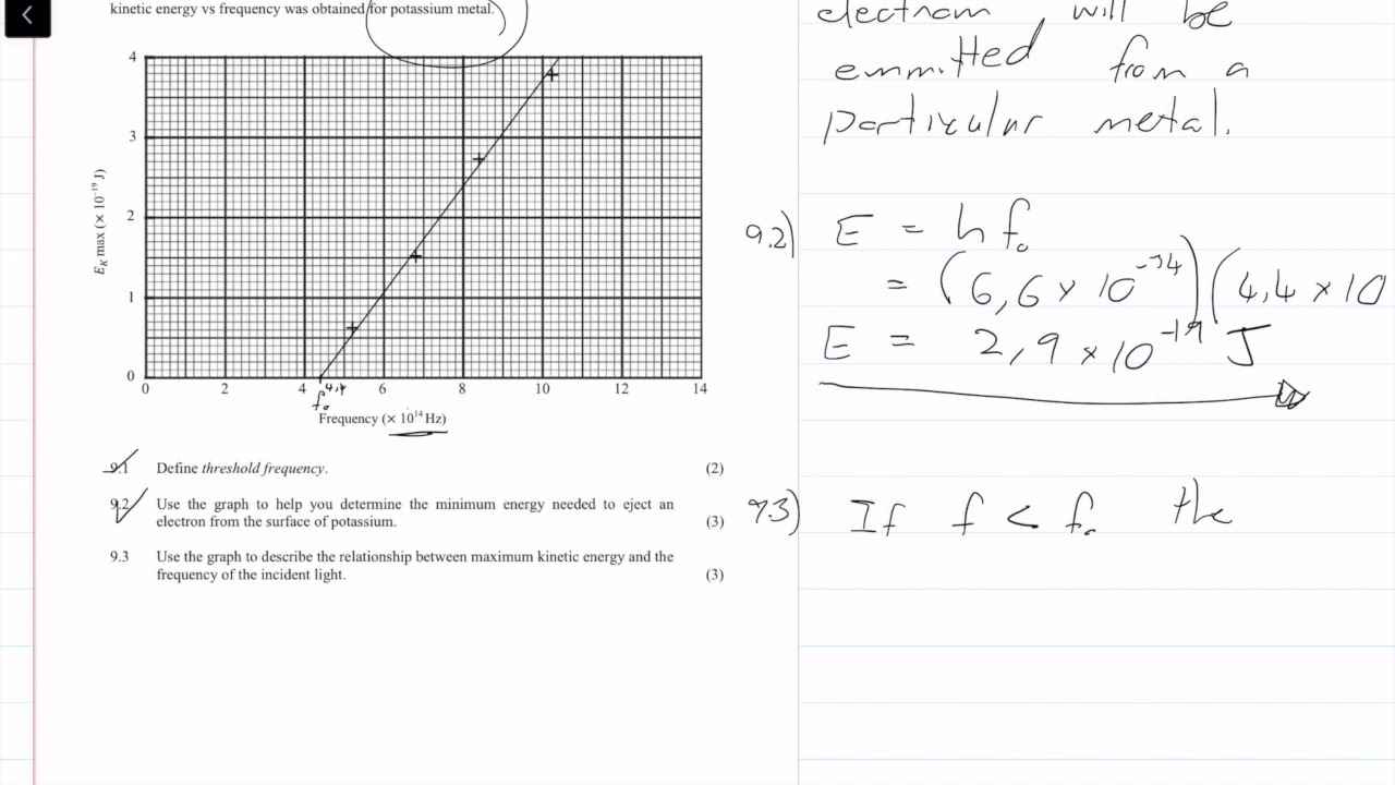 2017|Matric IEB Physics Paper 1 Supplementary Exam