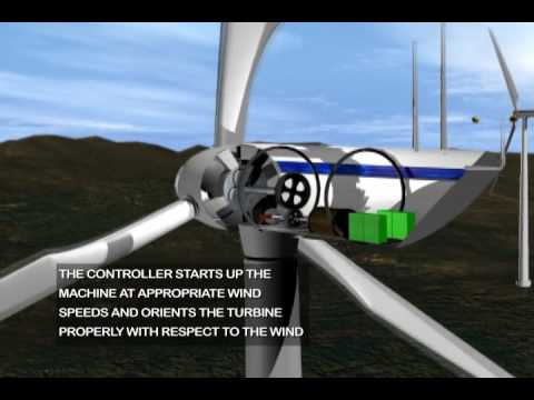 Wind Power 3D Animated Video - Renewable Energy Educational Video