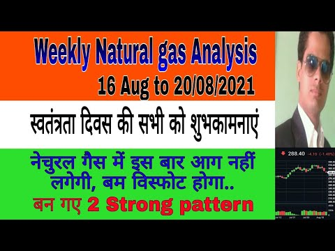 Weekly Natural Gas Dhamaka News & Trading Analysis Strategy 16 Aug to 20/08/2021 !! Independence day
