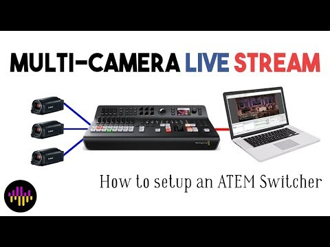 Multi-Camera Live Stream & How To Setup An ATEM Switcher