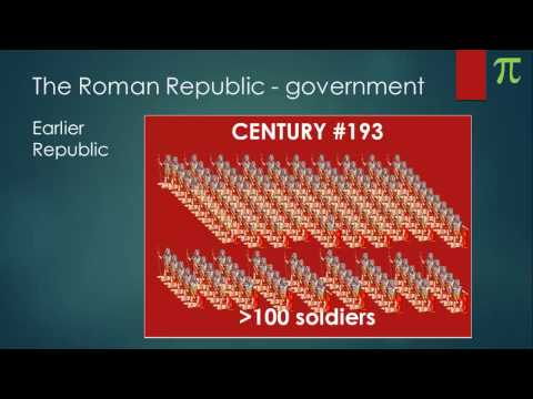 Roman Republic - political structure (in a nutshell)