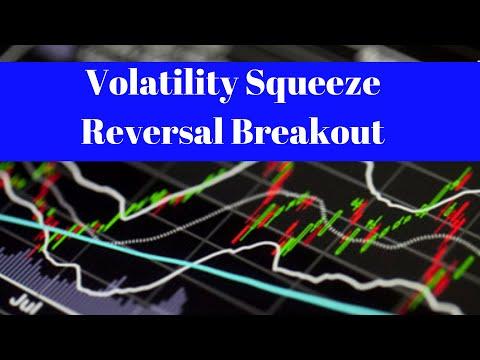 Stock Analysis I Volatility Squeeze Reversal Breakout AMZN