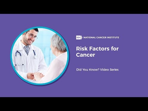 Risk Factors for Cancer | Did You Know?
