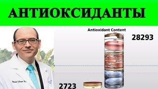 видео Польза и вред антиоксидантов