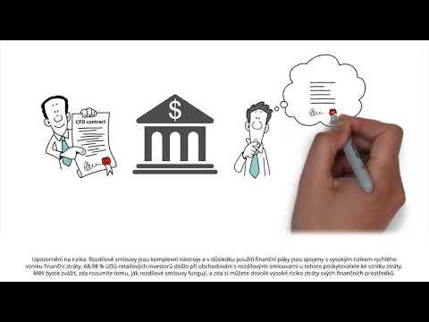CapitalPanda | Capital Panda | Co to jsou CFD?