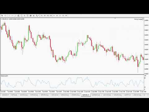 Binary options bully forex peace army forex skrill conference north betting trends